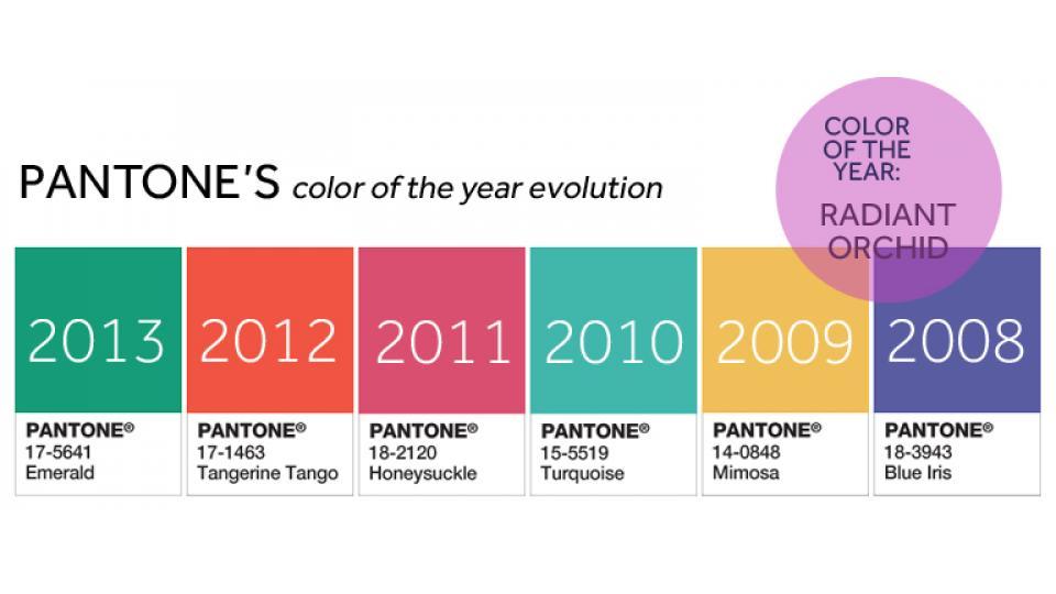 9e878bdb091d По мнению законодателей, из Pantone, цветами 2016-го впервые стали сразу 2  оттенка. Rose Quartz (Розовый Кварц) и Serenity (Безмятежность) создают ...